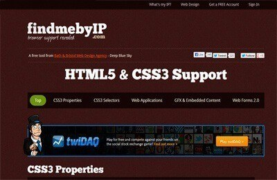 HTML5 & CSS3 Support