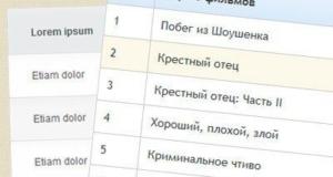 Красивые таблицы на CSS