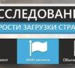 Способ ускорения загрузки страниц сайта