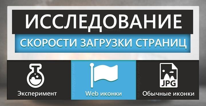 Исследование скорости загрузки страницы сайта
