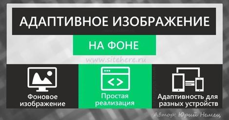 Адаптивное фоновое изображение для сайта