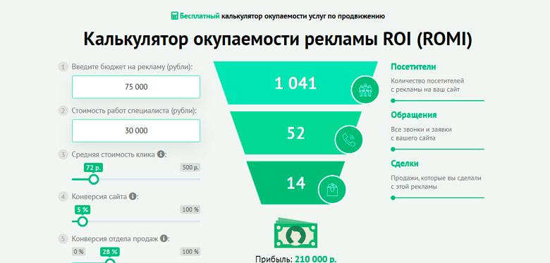 Калькулятор окупаемости инвестиций в маркетинг ROMI