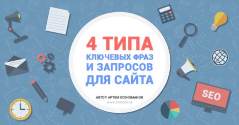 4 типа ключевых фраз и запросов для сайта