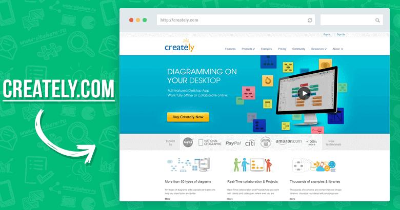 Создание инфографики онлайн с помощью Creately