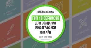 ТОП-10 сервисов для создания инфографики онлайн