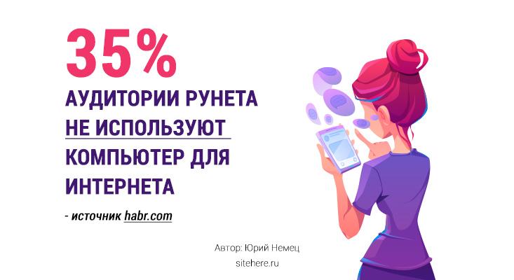 35% аудитории рунета не используют компьютер для выхода в интернет