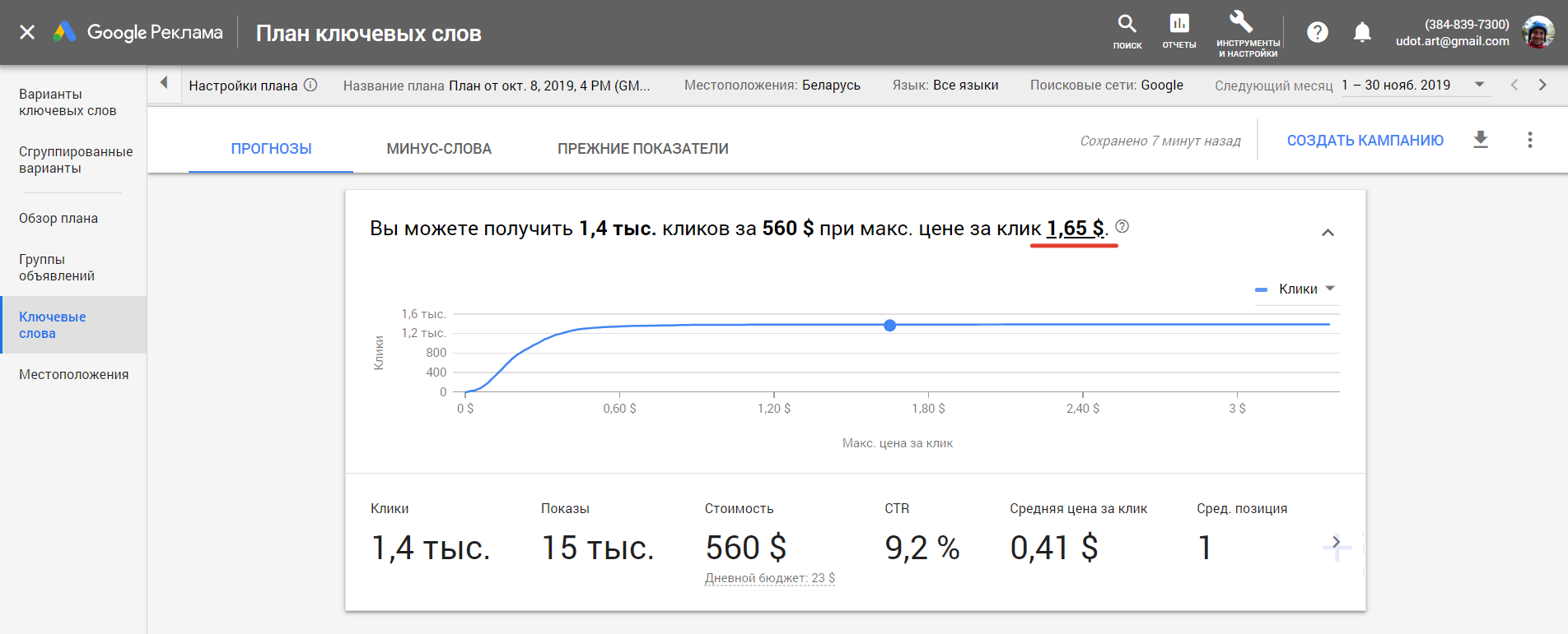 Google Keyword Planner изменение ставки