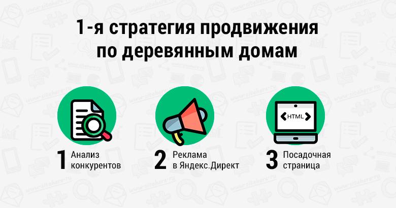 Стратегия продвижения 1 деревянных домов в Москве