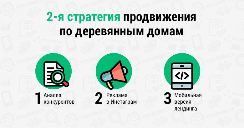Стратегия продвижения срубов в Москве