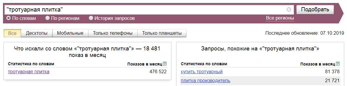 Операторы Яндекс Вордстат кавычки