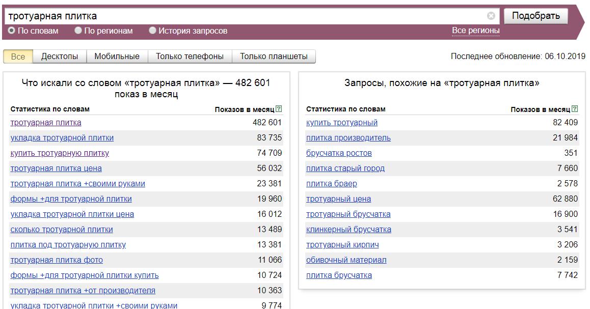 Интерфейc Яндекс Вордстат по словам