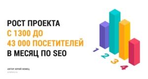Рост проекта от 1300 до 43 000 посетителей в месяц по SEO