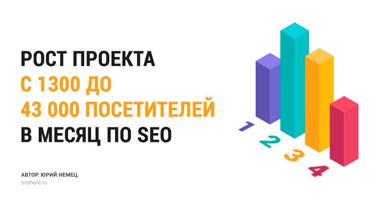 Рост проекта с 1300 до 43 000 посетителей в месяц по SEO