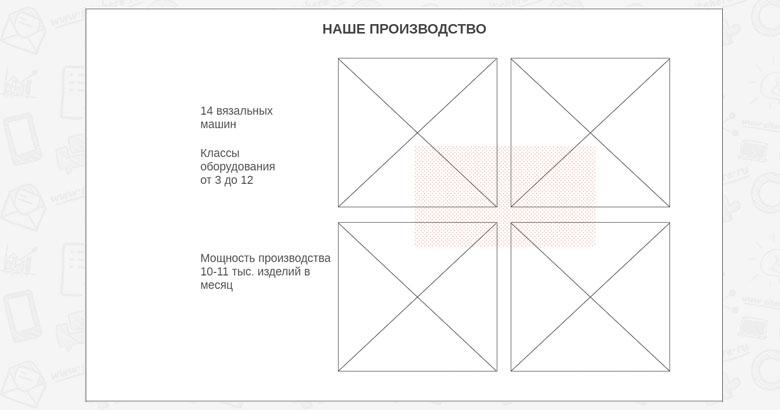 Прототип: наше производство