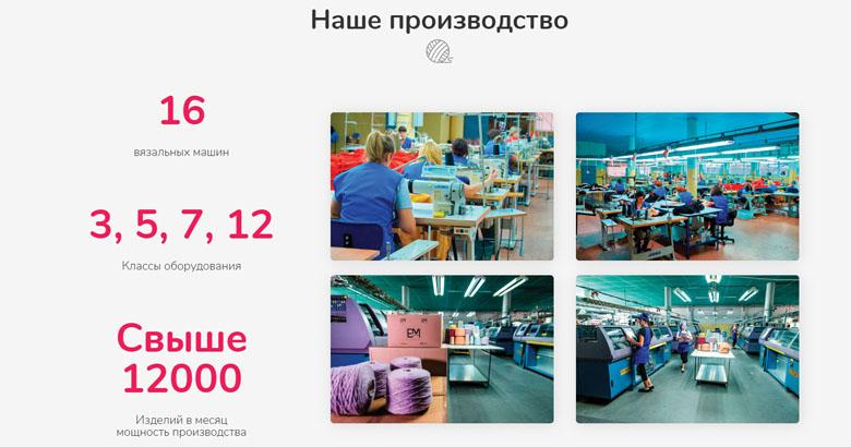 Сайт: наше производство