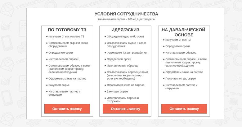 Прототип: условия сотрудничества