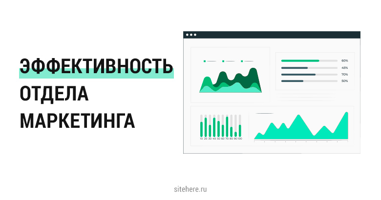 Оценка эффективности отдела маркетинга