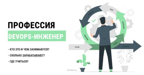 Профессия DevOps инженер: чем занимается, зарплаты, где обучиться